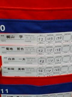 日本オープン速報3<br />  ラウンド