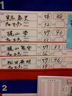 日本選手権速報